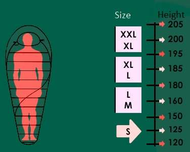 sleeping bag size