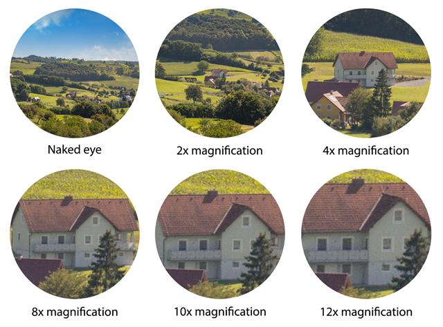power of binoculars