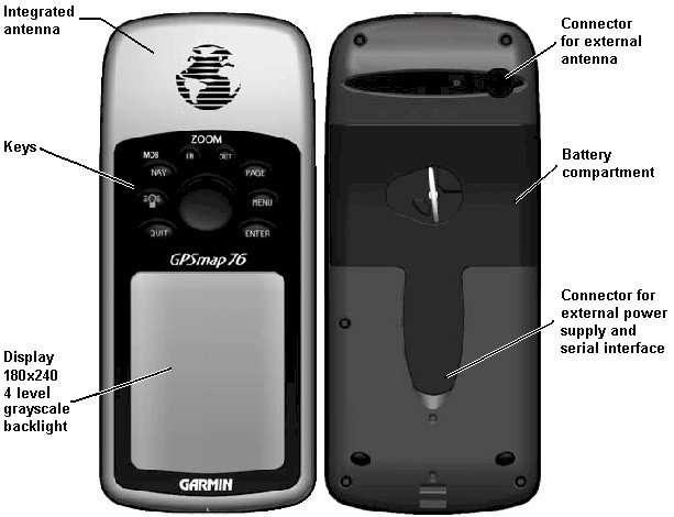 Handheld GPS instruction