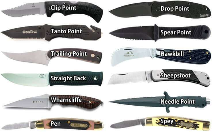 Knives types