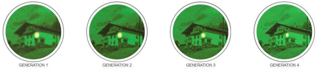 night vision generation