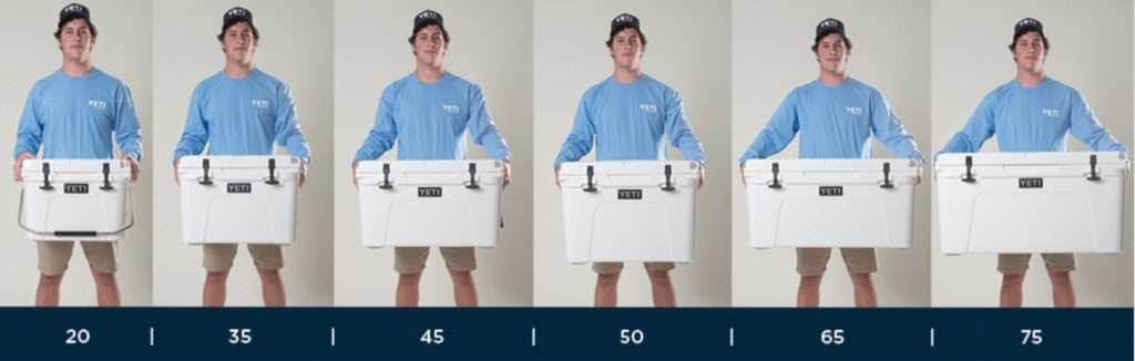 coolers capacity