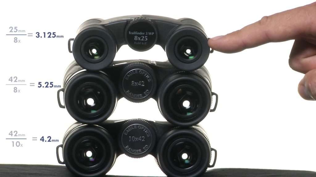 binoculars with different diameter lenses