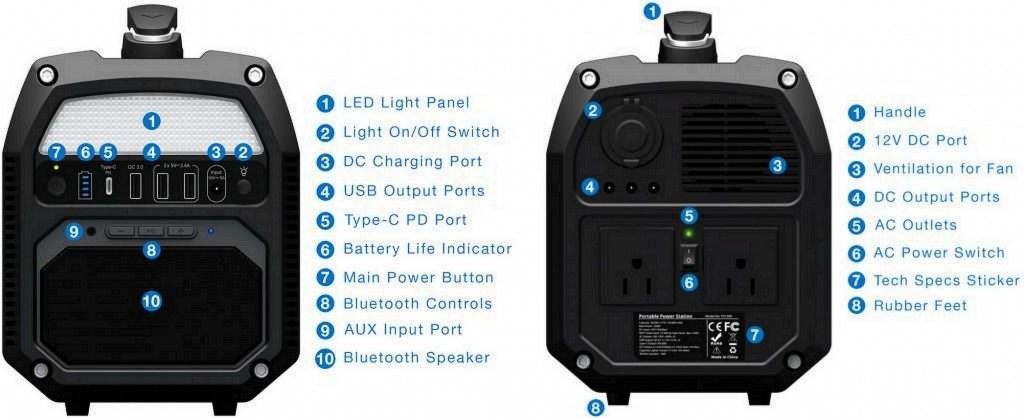 Top-8 Portable Power Station
