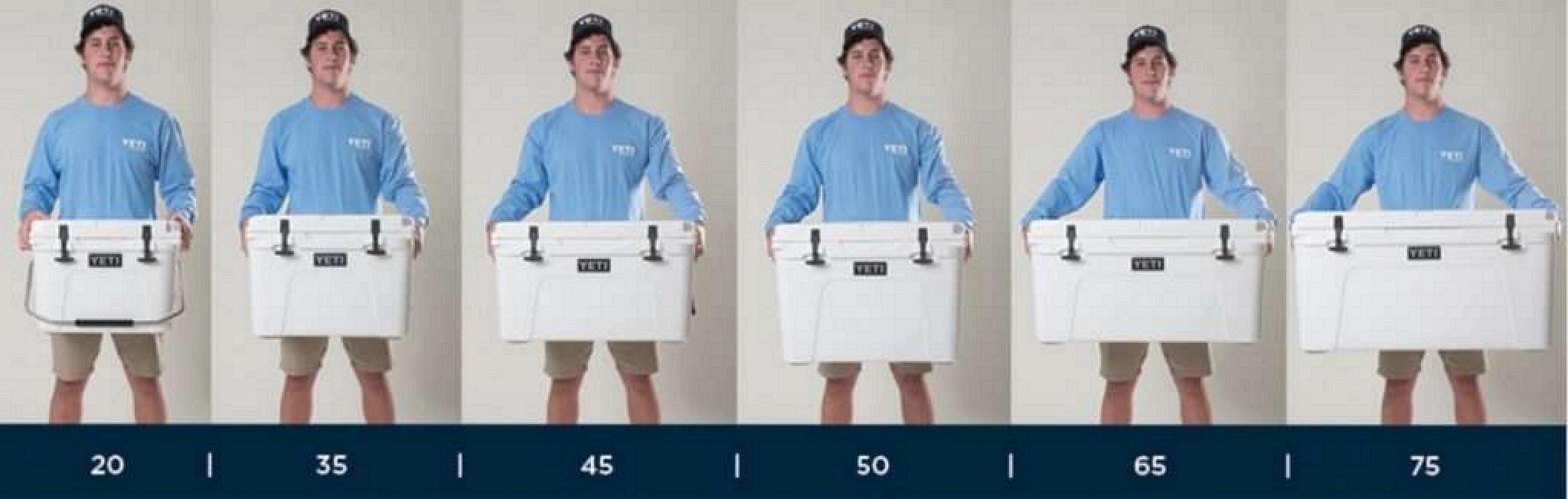 Portable Coolers Capacity Comparison