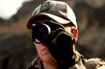 The Best Night Vision Monoculars